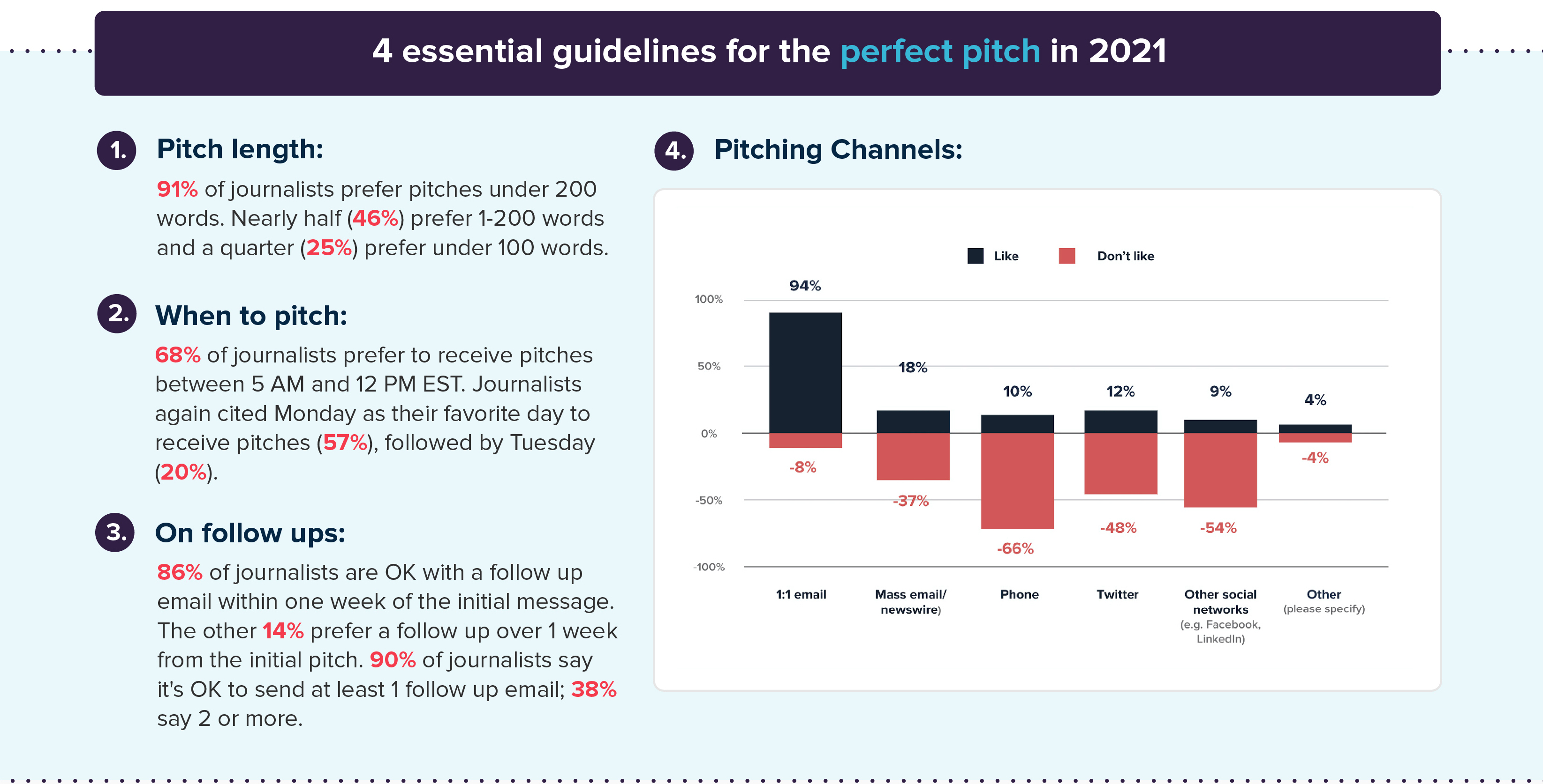 perfect pitch 2021
